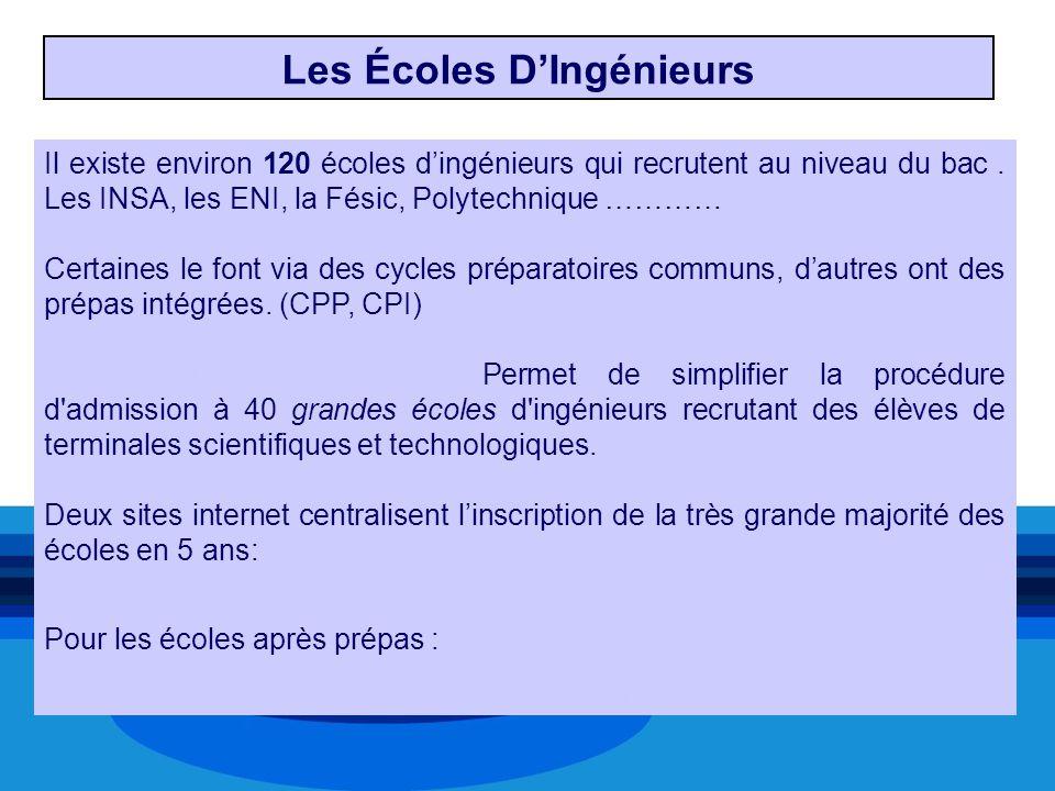 Les Écoles DIngénieurs Il existe environ 120 écoles dingénieurs qui recrutent au niveau du bac. Les INSA, les ENI, la Fésic, Polytechnique ………… Certai
