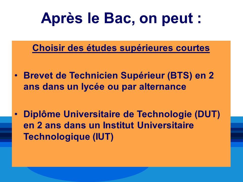 Après le Bac, on peut : Choisir des études supérieures courtes Brevet de Technicien Supérieur (BTS) en 2 ans dans un lycée ou par alternance Diplôme U
