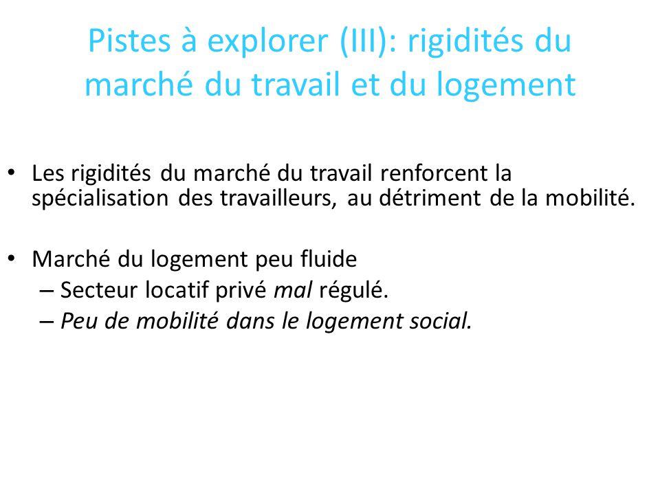 Pistes à explorer (III): rigidités du marché du travail et du logement Les rigidités du marché du travail renforcent la spécialisation des travailleurs, au détriment de la mobilité.
