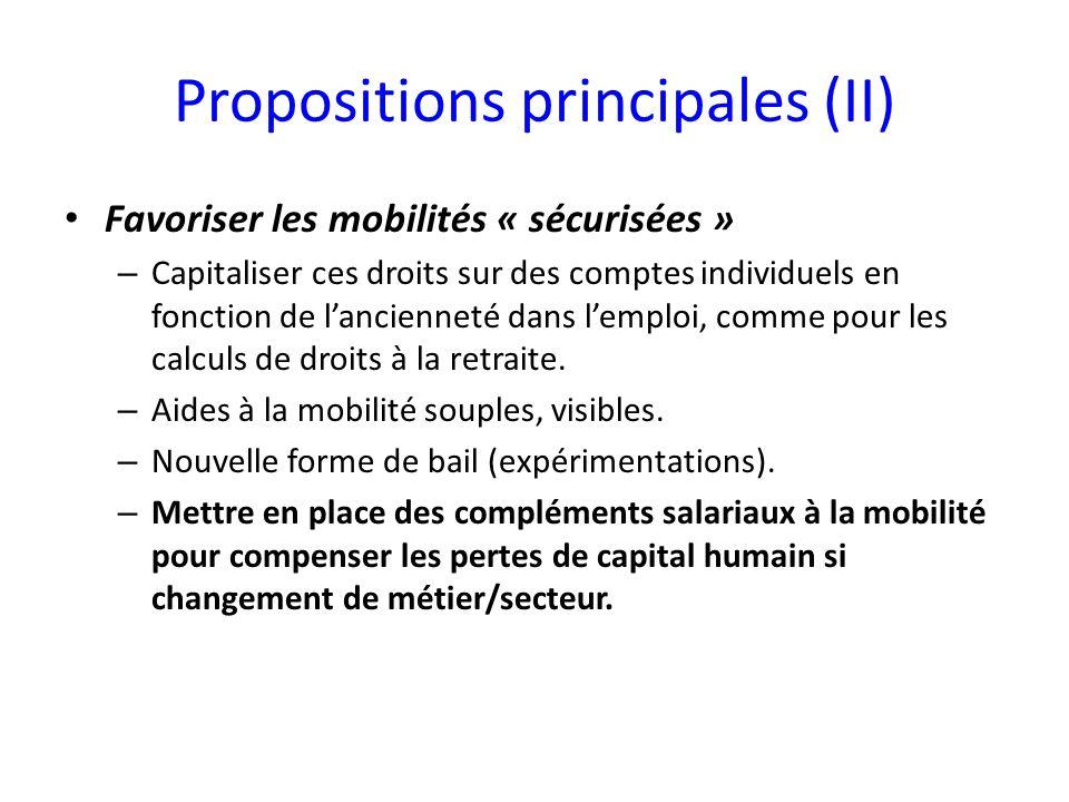 Propositions principales (II) Favoriser les mobilités « sécurisées » – Capitaliser ces droits sur des comptes individuels en fonction de lancienneté dans lemploi, comme pour les calculs de droits à la retraite.