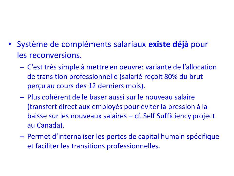 Système de compléments salariaux existe déjà pour les reconversions.
