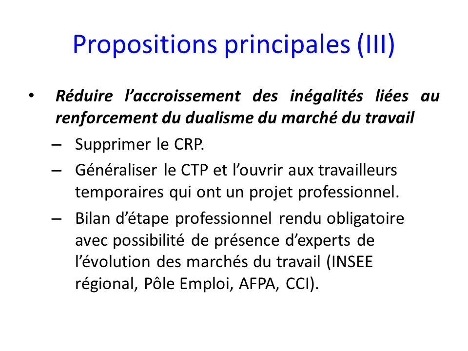 Propositions principales (III) Réduire laccroissement des inégalités liées au renforcement du dualisme du marché du travail – Supprimer le CRP.