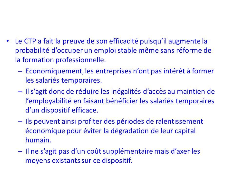 Le CTP a fait la preuve de son efficacité puisquil augmente la probabilité doccuper un emploi stable même sans réforme de la formation professionnelle.
