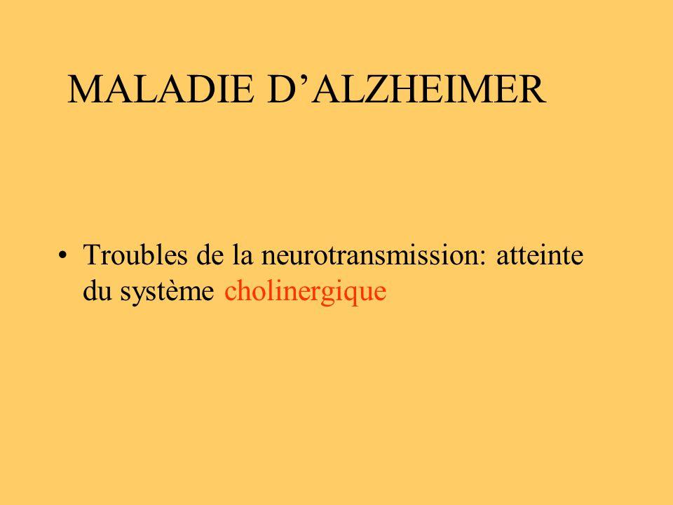 MALADIE DALZHEIMER Troubles de la neurotransmission: atteinte du système cholinergique