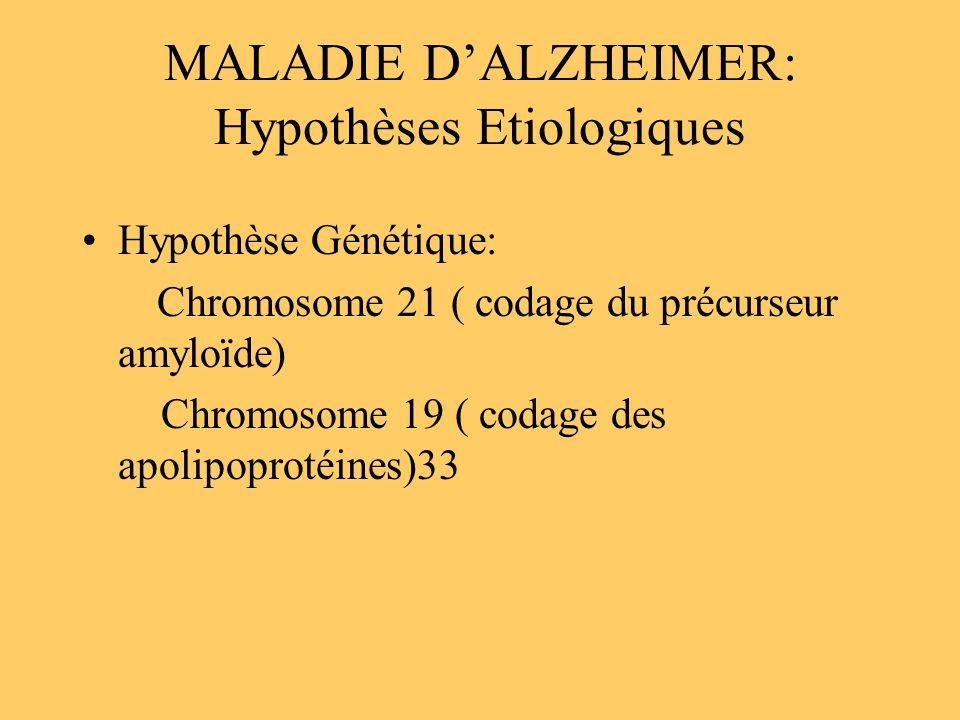 MALADIE DALZHEIMER: Hypothèses Etiologiques Hypothèse Génétique: Chromosome 21 ( codage du précurseur amyloïde) Chromosome 19 ( codage des apolipoprot