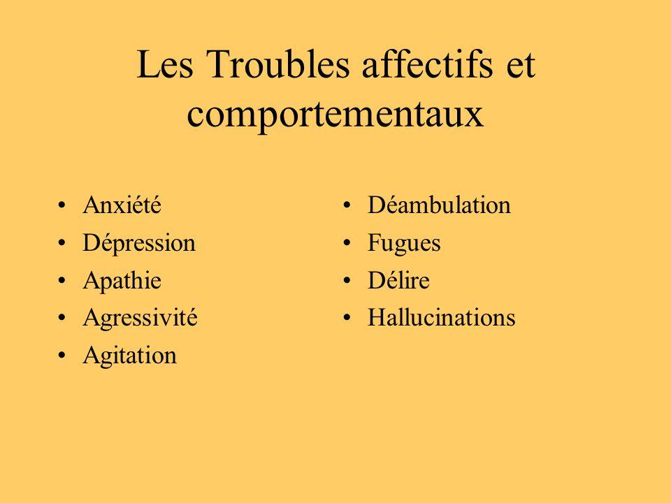 Les Troubles affectifs et comportementaux Anxiété Dépression Apathie Agressivité Agitation Déambulation Fugues Délire Hallucinations