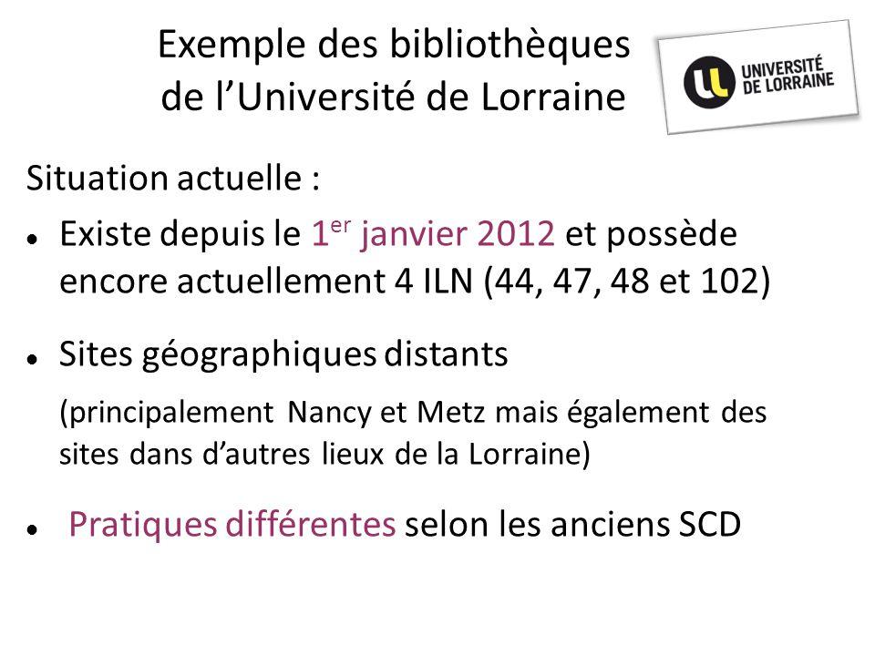Exemple des bibliothèques de lUniversité de Lorraine Situation actuelle : Existe depuis le 1 er janvier 2012 et possède encore actuellement 4 ILN (44,