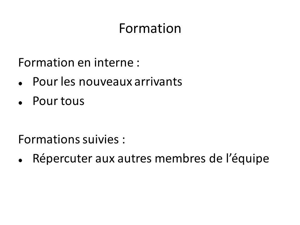 Formation Formation en interne : Pour les nouveaux arrivants Pour tous Formations suivies : Répercuter aux autres membres de léquipe