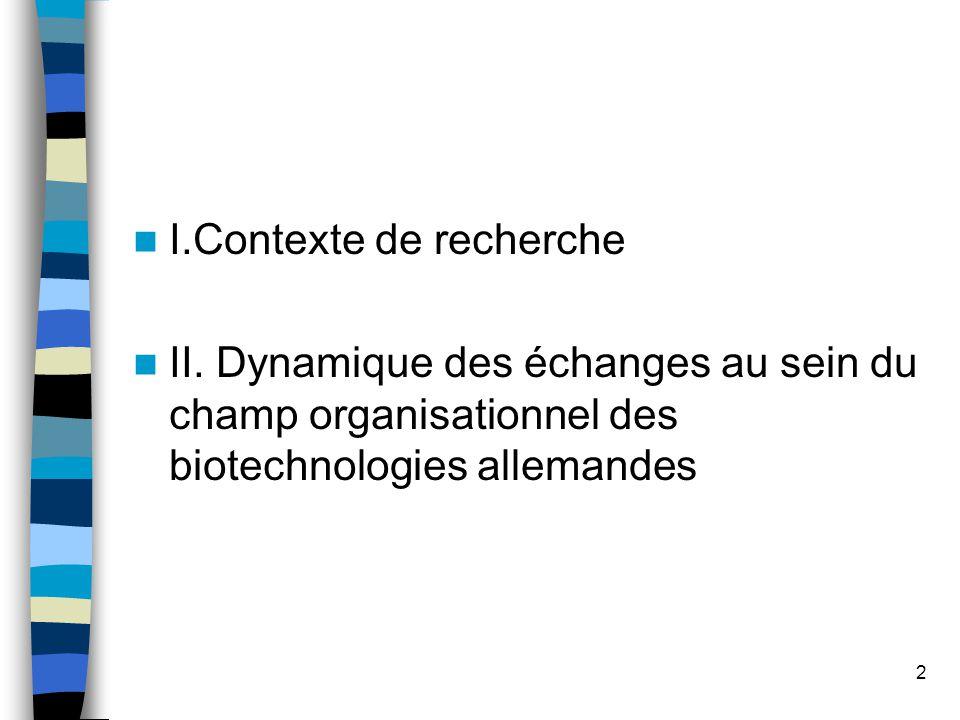 2 I.Contexte de recherche II.