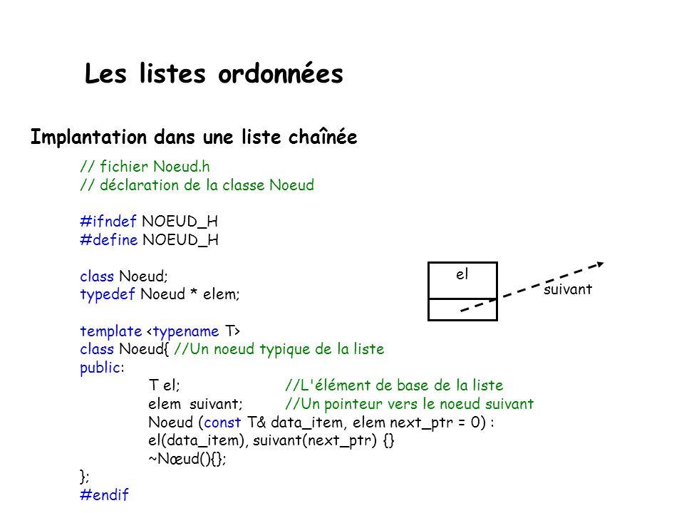 Les listes ordonnées Le noeud étant un objet distinct, il est intéressant de définir une classe pour les nœuds (classe Noeud). La classe Noeud contien