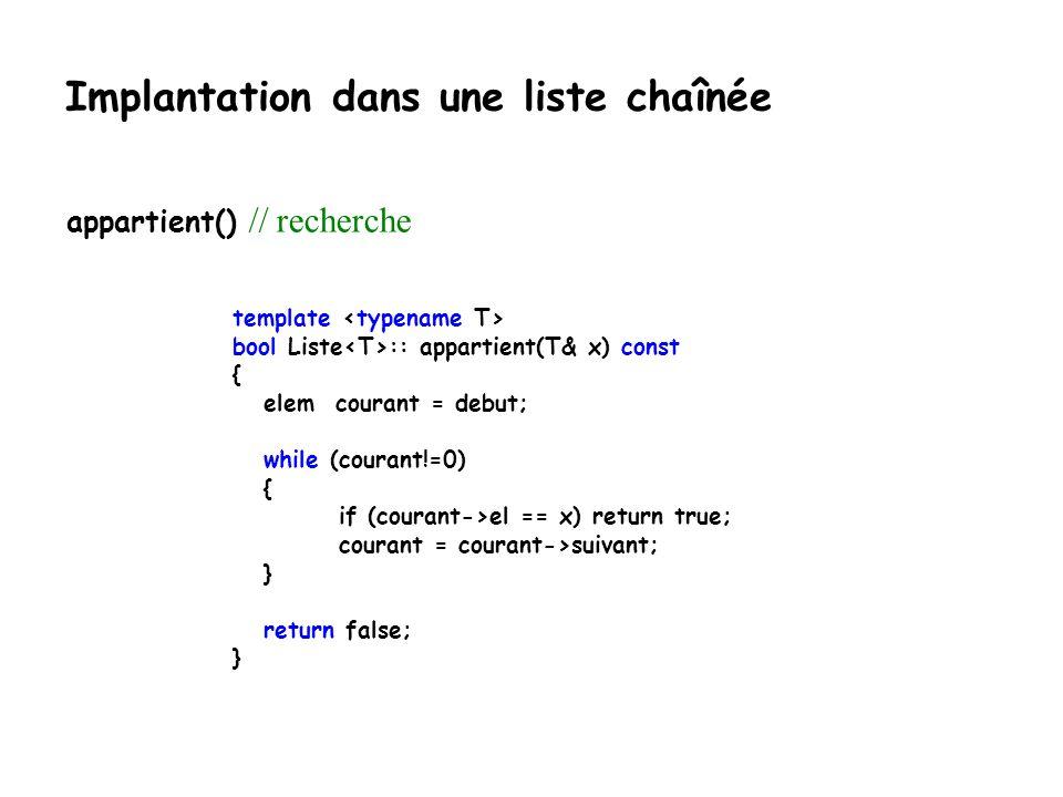 Implantation dans une liste chaînée template int Liste :: taille() const { elem ptr; //Pour parcourir la liste int compte(0); //Pour compter les pointeurs non nuls ptr = debut; while (ptr != 0) { compte++; ptr = ptr->suivant; } return compte; } taille() // taille de la liste