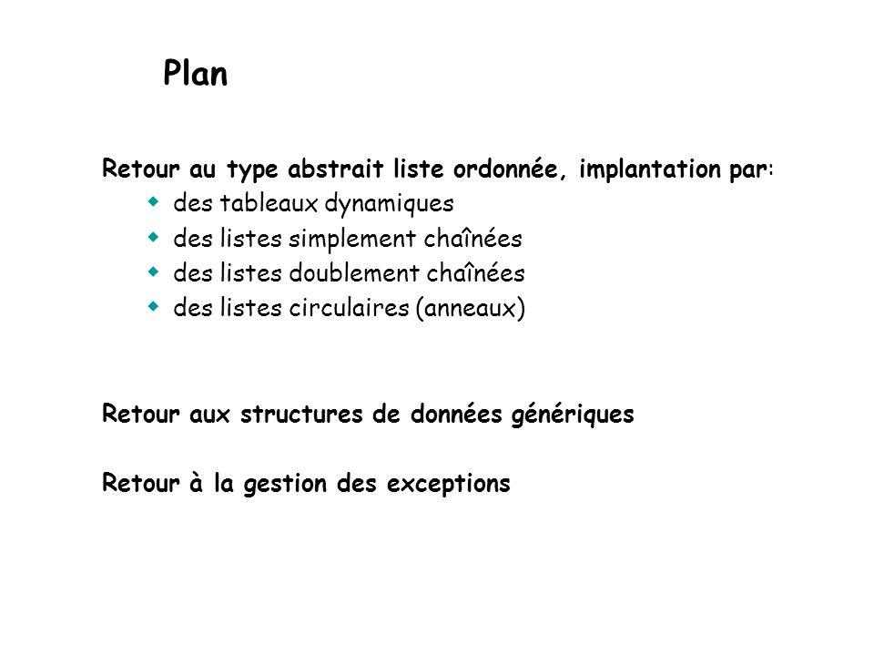Structures de données IFT-2000 Abder Alikacem Retour sur les listes ordonnées Département dinformatique et de génie logiciel Édition Septembre 2009