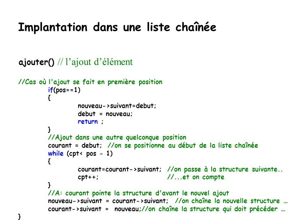 Implantation dans une liste chaînée template void Liste :: ajouter(T x, int pos) throw(range_error, bad_alloc) { elem courant;//pointeur de service pour se promener dans la liste elem nouveau;//pour l adresse de la nouvelle structure pour entreposer x int cpt=1;//compteur de boucle //Vérification des hypothèses (préconditions) //La position if(pos taille() +1) throw range_error( Position d ajout erronée ); //La mémoire nouveau = new Noeud(x); //on appelle le constructeur de la classe Noeud nouveau->suivant = 0; //suite prochaine diapositive ajouter() // lajout délément