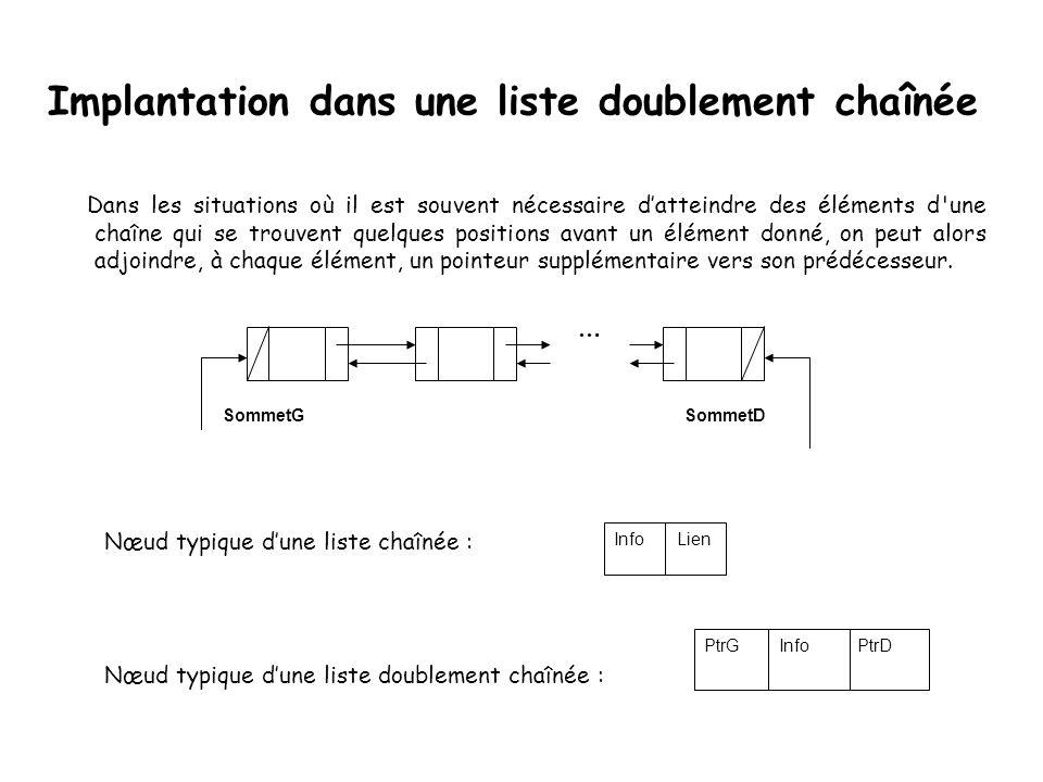 Implantation dans une liste chaînée template class Liste { public: //..