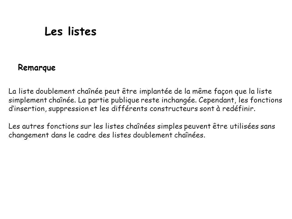 Implantation dans une liste doublement chaînée template class Liste { public: //.. private: class Noeud{//Un noeud typique de la liste public: T el;//