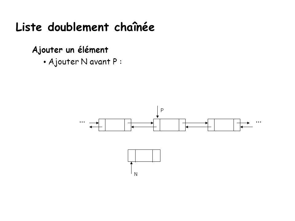 Liste doublement chaînée Exemple dune gestion des 2 pointeurs de chaînage SG = new …SG= sommetG SG precedent = 0SD= sommetD SG item = info SD = SG et