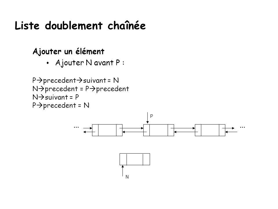 Liste doublement chaînée Ajouter un élément Ajouter N avant P : …… P N
