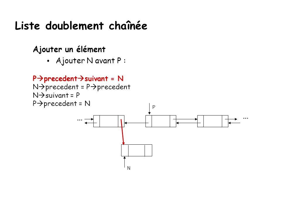 Ajouter un élément Ajouter N avant P : P precedent suivant = N N precedent = P precedent N suivant = P P precedent = N …… P N Liste doublement chaînée