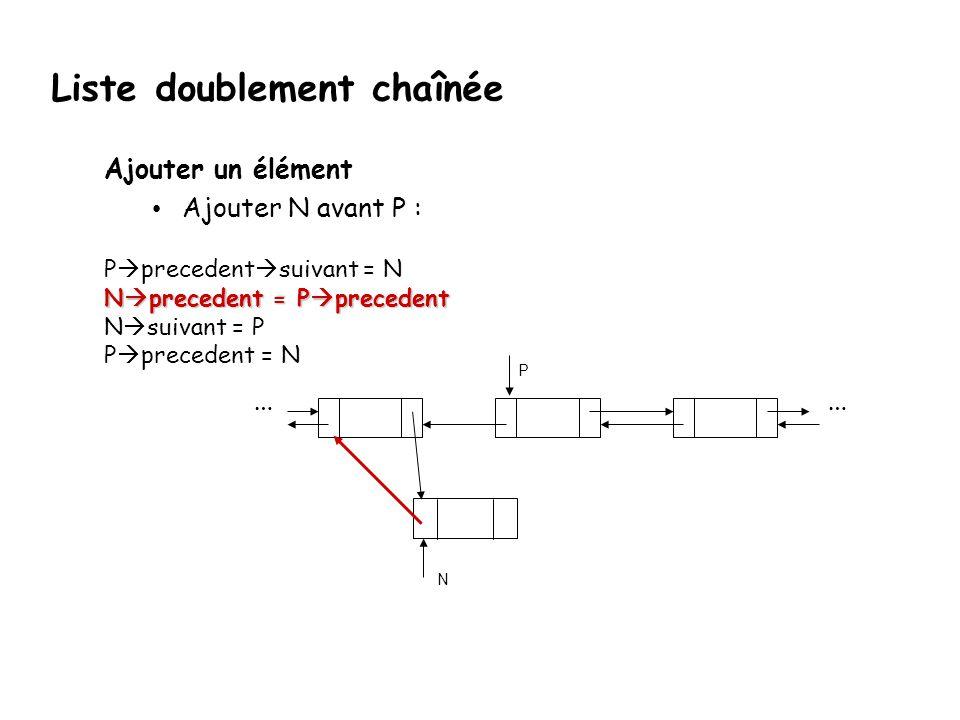 Ajouter un élément Ajouter N avant P : P precedent suivant = N N precedent = P precedent N suivant = P P precedent = N … … P N Liste doublement chaîné