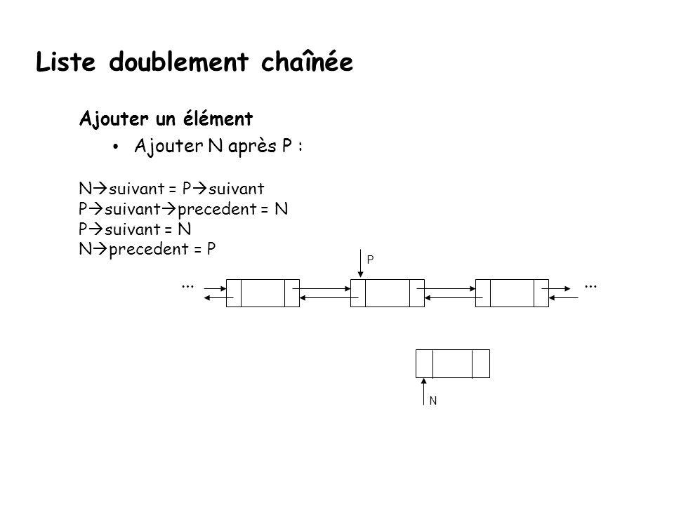 Ajouter un élément Ajouter N après P : …… P N Liste doublement chaînée