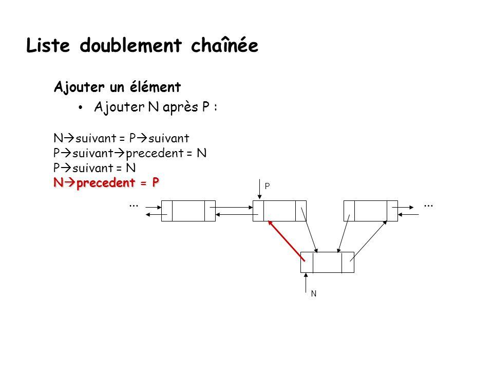 Ajouter un élément Ajouter N après P : N suivant = P suivant P suivant precedent = N P suivant = N N precedent = P …… P N Liste doublement chaînée