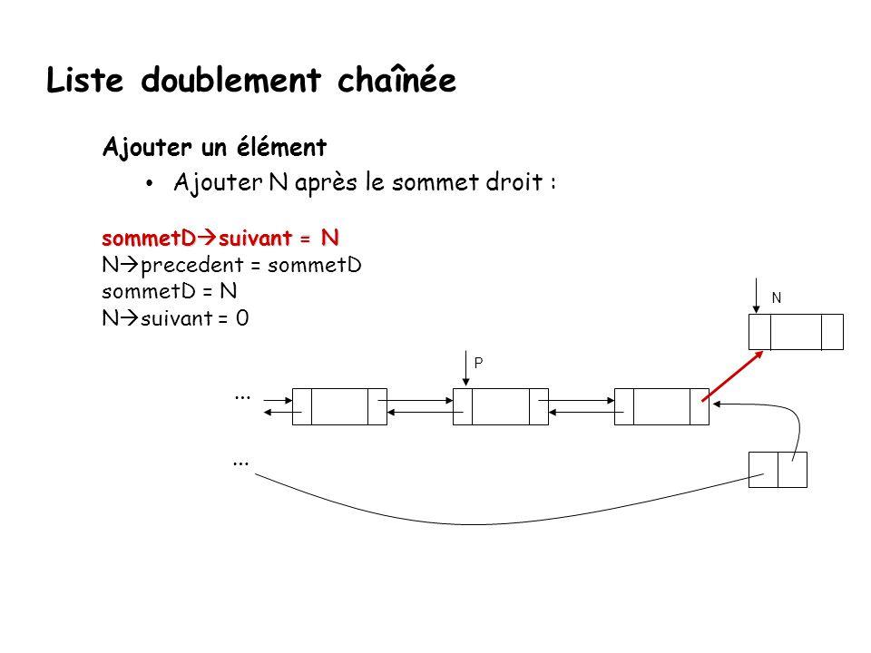 Ajouter un élément Ajouter N après le sommet droit : sommetD suivant = N N precedent = sommetD sommetD = N N suivant = 0 … P N … Liste doublement chaî