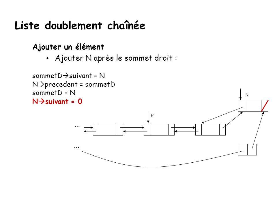 Ajouter un élément Ajouter N après le sommet droit : sommetD suivant = N N precedent = sommetD sommetD = N N suivant = 0 … P N … Liste doublement chaînée