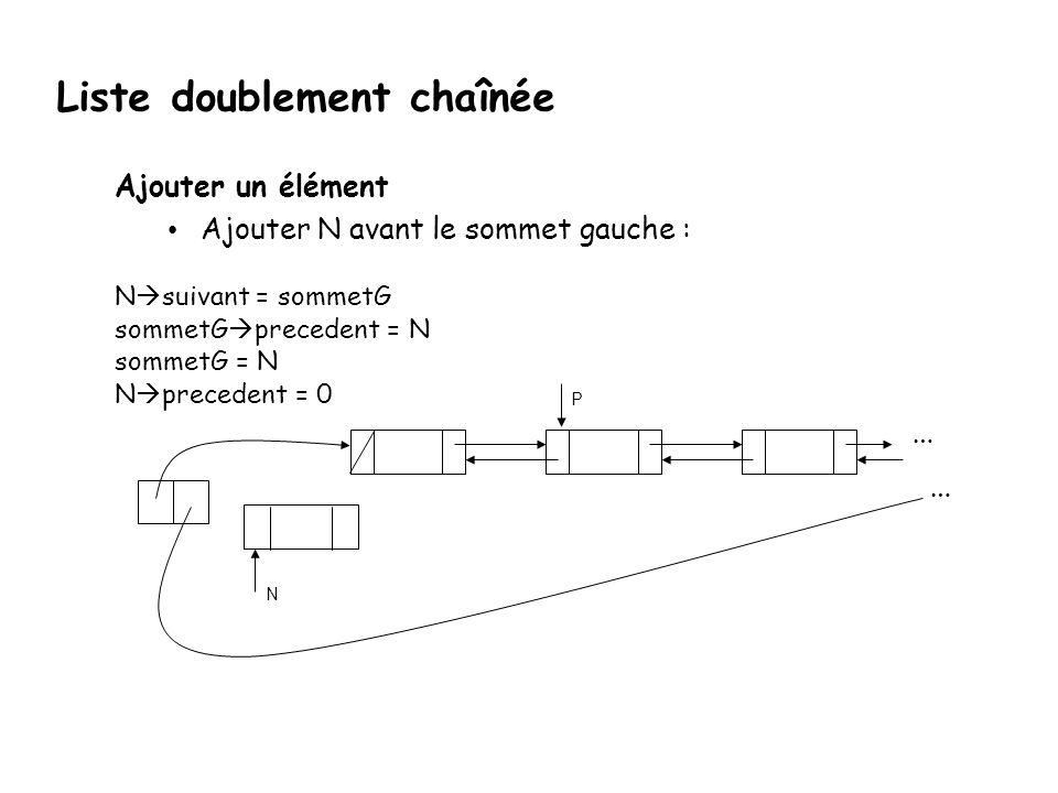 Ajouter un élément Ajouter N avant le sommet gauche : … P N … Liste doublement chaînée