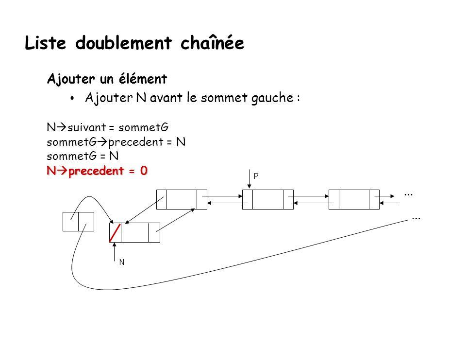 Ajouter un élément Ajouter N avant le sommet gauche : N suivant = sommetG sommetG precedent = N sommetG = N N precedent = 0 … P N … Liste doublement c