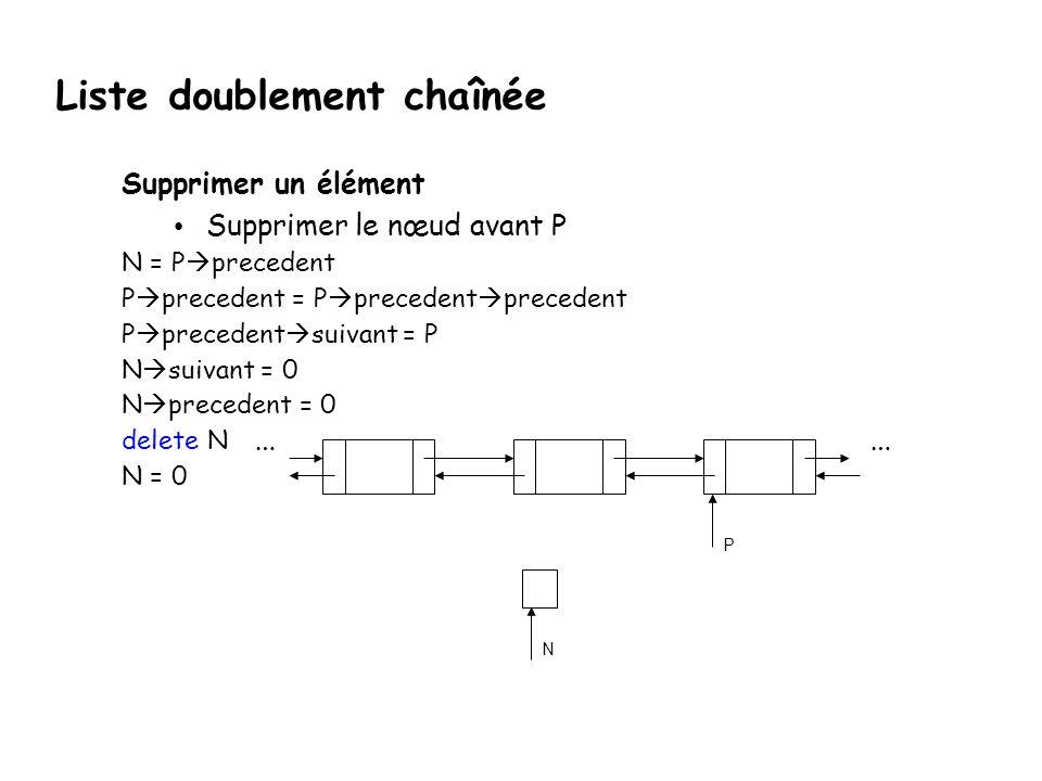 Supprimer un élément Supprimer le nœud avant P …… P Liste doublement chaînée