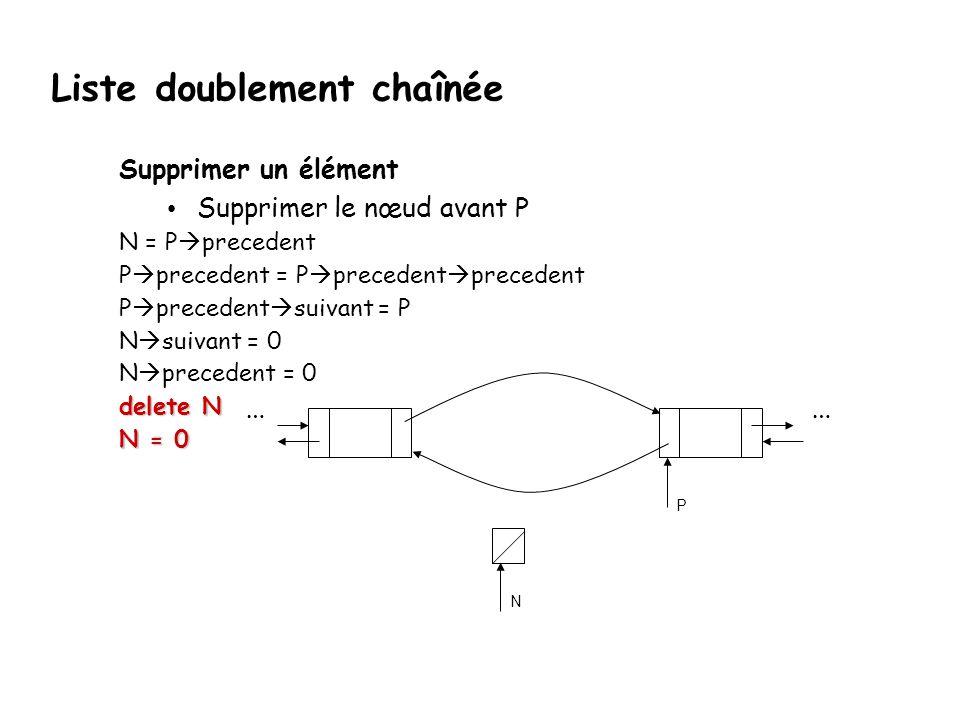 Supprimer un élément Supprimer le nœud avant P N = P precedent P precedent = P precedent precedent P precedent suivant = P N suivant = 0 N precedent = 0 delete N N = 0 …… P N Liste doublement chaînée