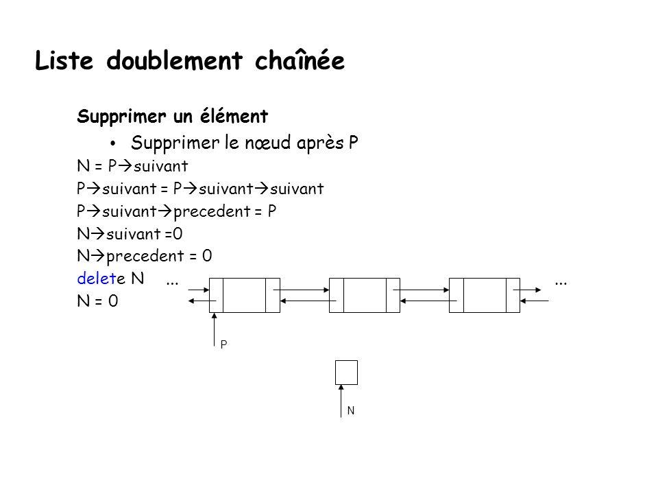 Supprimer un élément Supprimer le nœud après P …… P Liste doublement chaînée