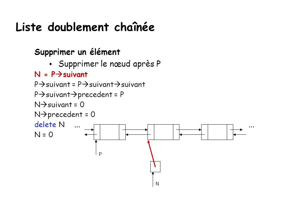 Supprimer un élément Supprimer le nœud après P N = P suivant P suivant = P suivant suivant P suivant precedent = P N suivant =0 N precedent = 0 delete
