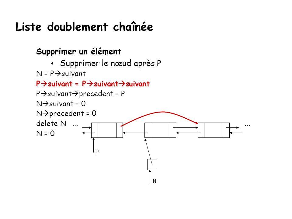 Supprimer un élément Supprimer le nœud après P N = P suivant P suivant = P suivant suivant P suivant precedent = P N suivant = 0 N precedent = 0 delete N N = 0 …… N P Liste doublement chaînée