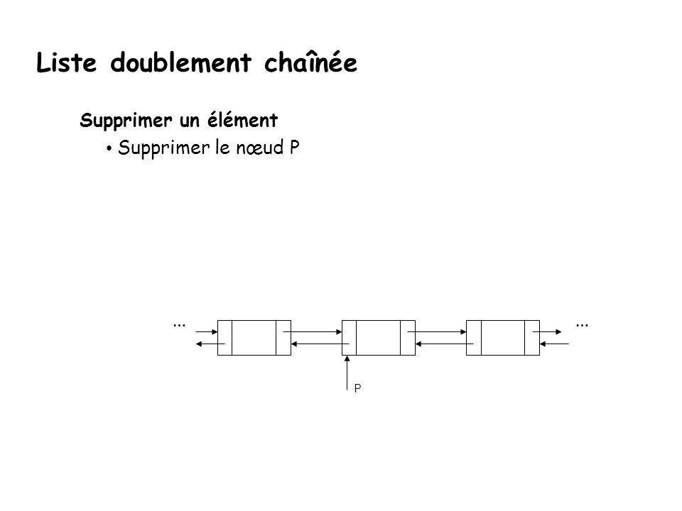 Supprimer un élément Supprimer le nœud avant P N = P precedent P precedent = P precedent precedent P precedent suivant = P N suivant = 0 N precedent =