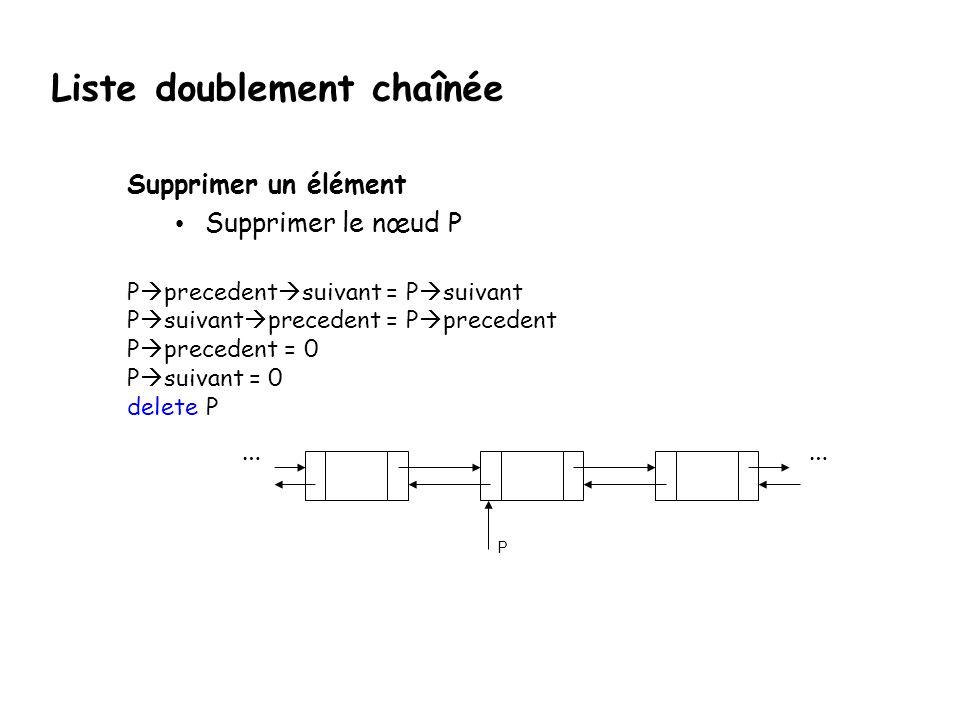 Supprimer un élément Supprimer le nœud P …… P Liste doublement chaînée