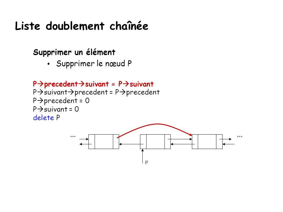Supprimer un élément Supprimer le nœud P P precedent suivant = P suivant P suivant precedent = P precedent P precedent = 0 P suivant = 0 delete P …… P