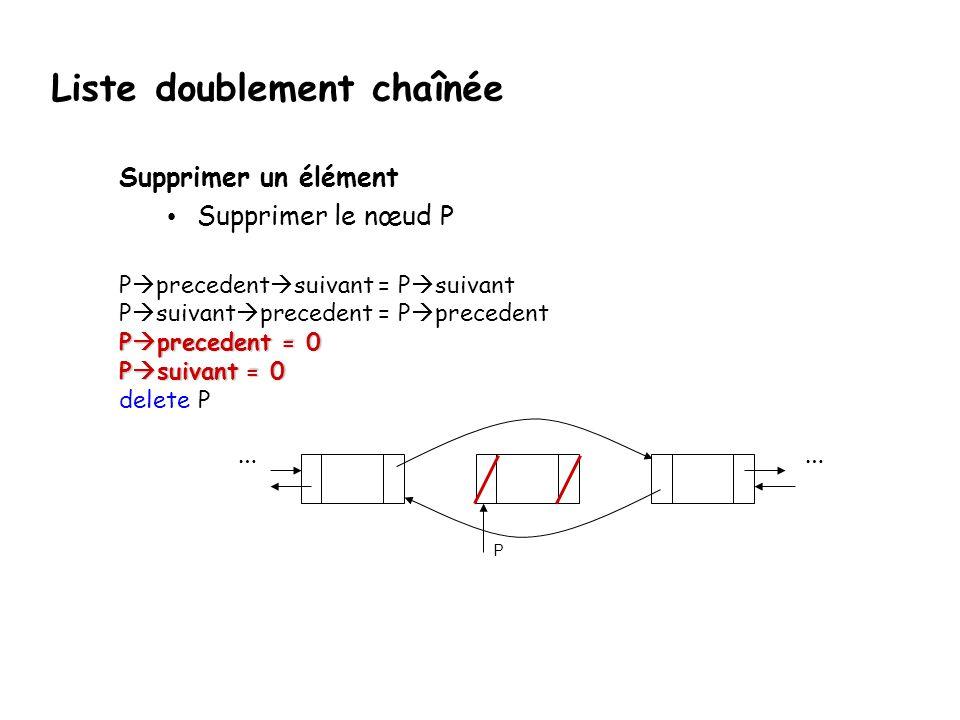 Supprimer un élément Supprimer le nœud P P precedent suivant = P suivant P suivant precedent = P precedent P precedent = 0 P suivant = 0 delete P …… P Liste doublement chaînée