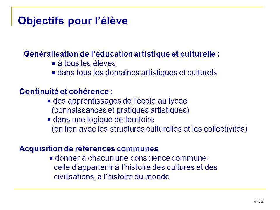 4/12 Généralisation de léducation artistique et culturelle : à tous les élèves dans tous les domaines artistiques et culturels Objectifs pour lélève C