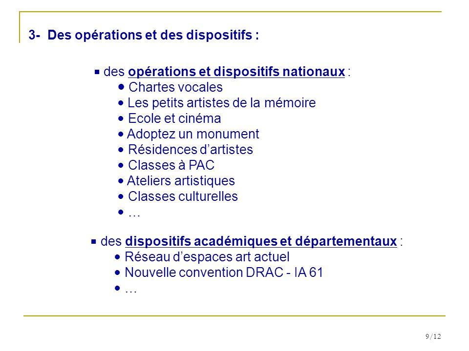 9/12 des dispositifs académiques et départementaux : Réseau despaces art actuel Nouvelle convention DRAC - IA 61 … 3- Des opérations et des dispositif