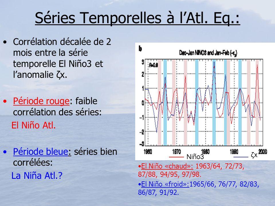 Séries Temporelles à lAtl. Eq.: Corrélation décalée de 2 mois entre la série temporelle El Niño3 et lanomalie ζx. Période rouge: faible corrélation de