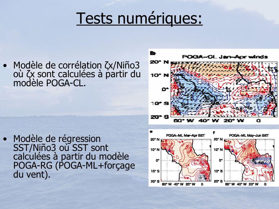 Tests numériques: Modèle de corrélation ζx/Niño3 où ζx sont calculées à partir du modèle POGA-CL. Modèle de régression SST/Niño3 où SST sont calculées