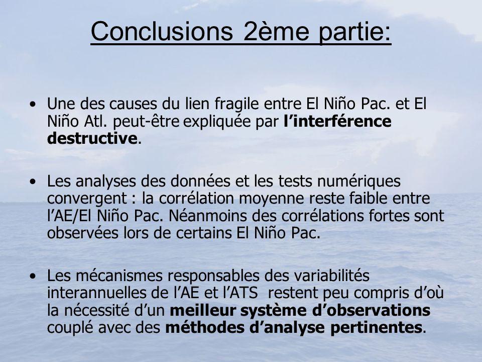 Conclusions 2ème partie: Une des causes du lien fragile entre El Niño Pac. et El Niño Atl. peut-être expliquée par linterférence destructive. Les anal