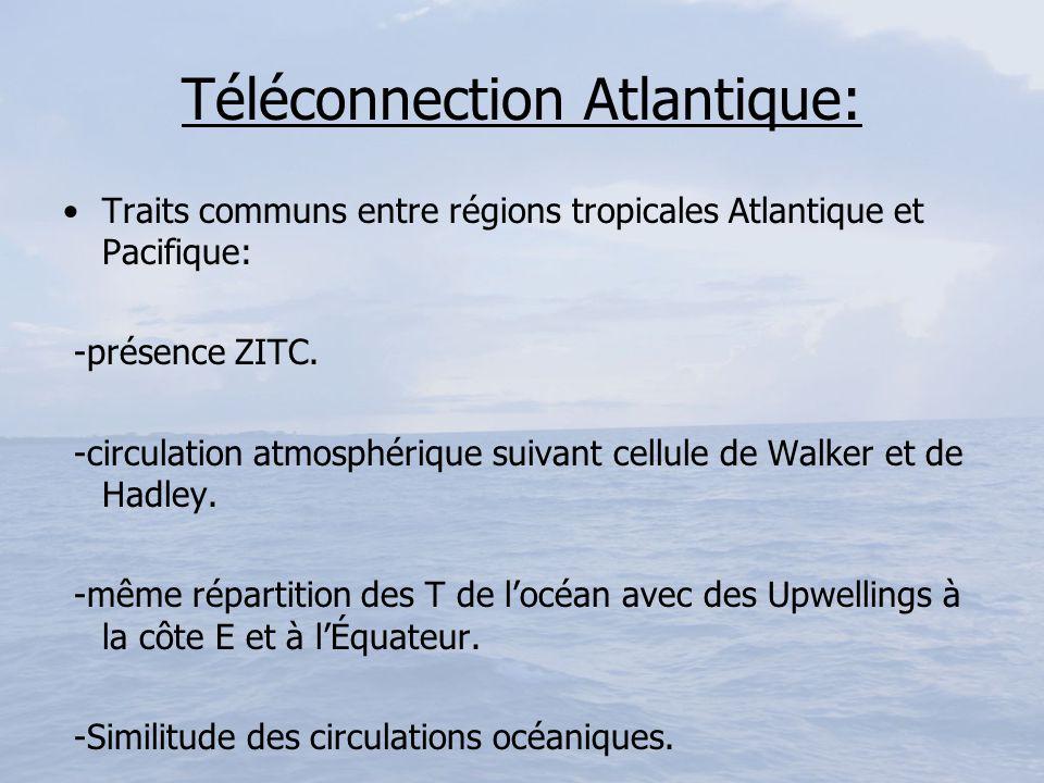 Téléconnection Atlantique: Traits communs entre régions tropicales Atlantique et Pacifique: -présence ZITC. -circulation atmosphérique suivant cellule