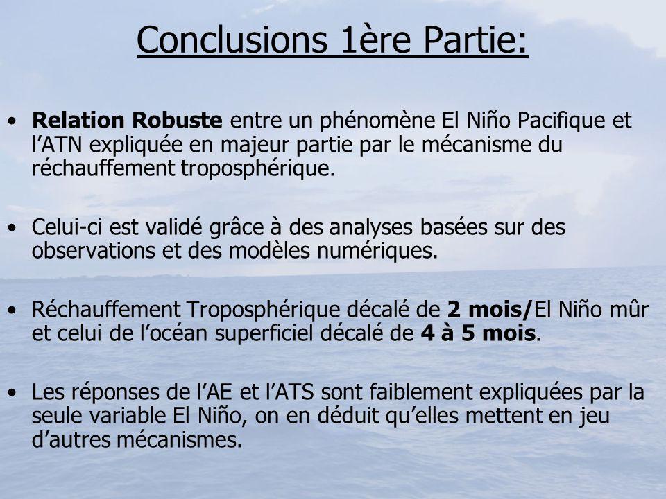 Conclusions 1ère Partie: Relation Robuste entre un phénomène El Niño Pacifique et lATN expliquée en majeur partie par le mécanisme du réchauffement tr