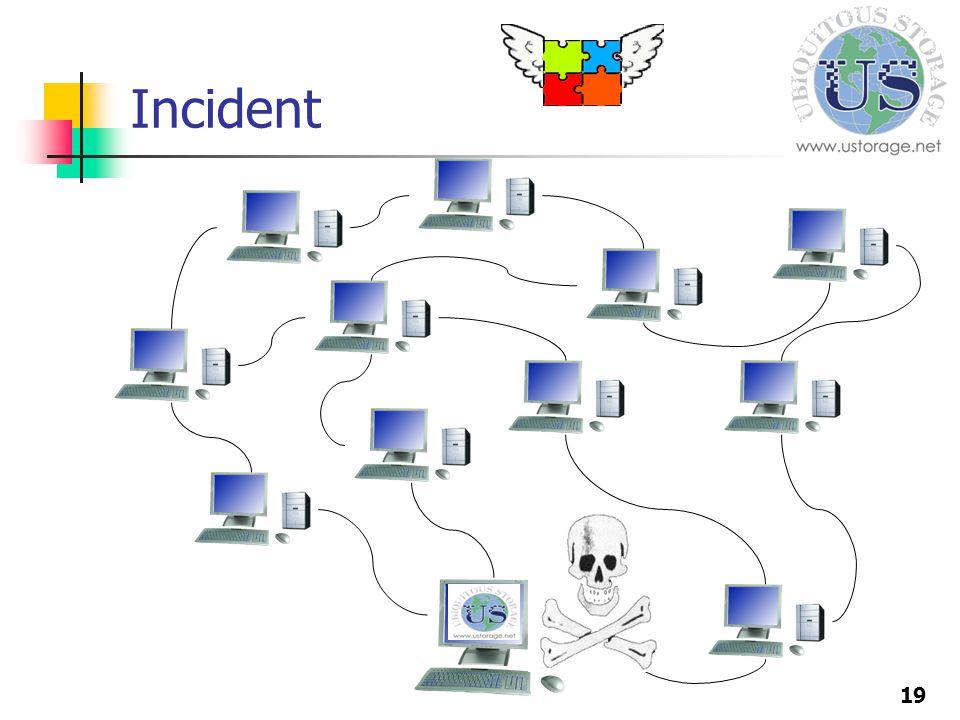 19 Incident