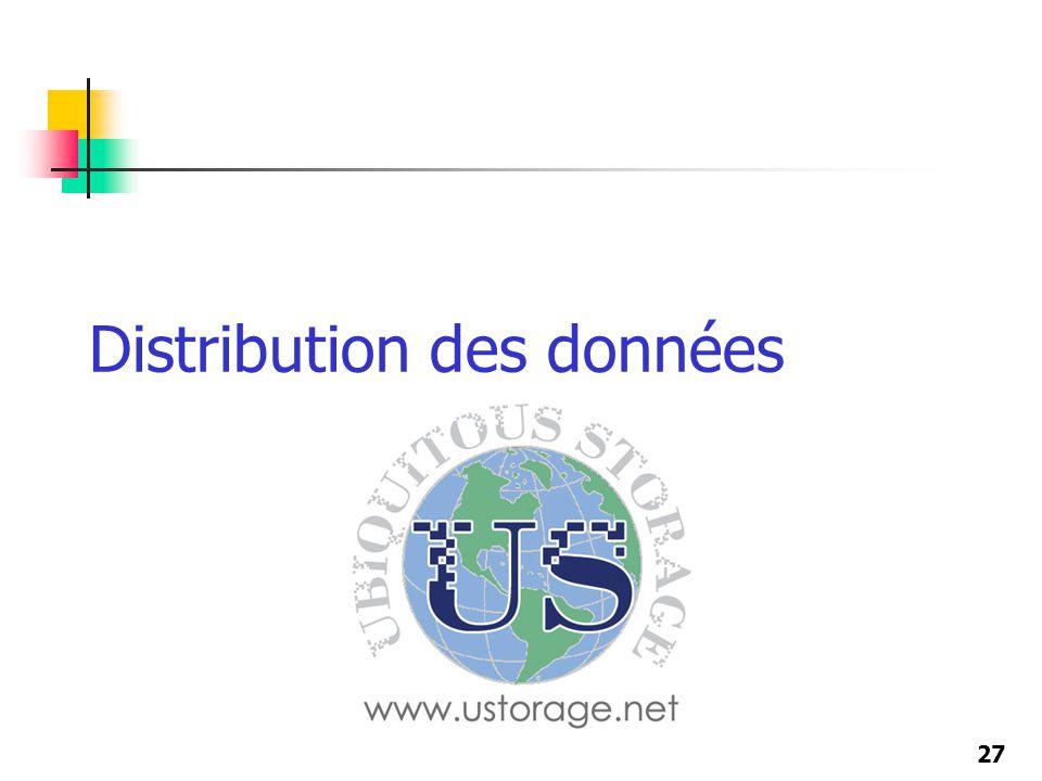 27 Distribution des données