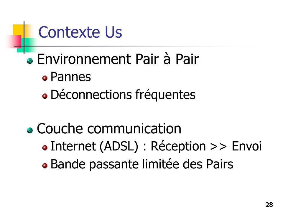 28 Environnement Pair à Pair Pannes Déconnections fréquentes Couche communication Internet (ADSL) : Réception >> Envoi Bande passante limitée des Pair