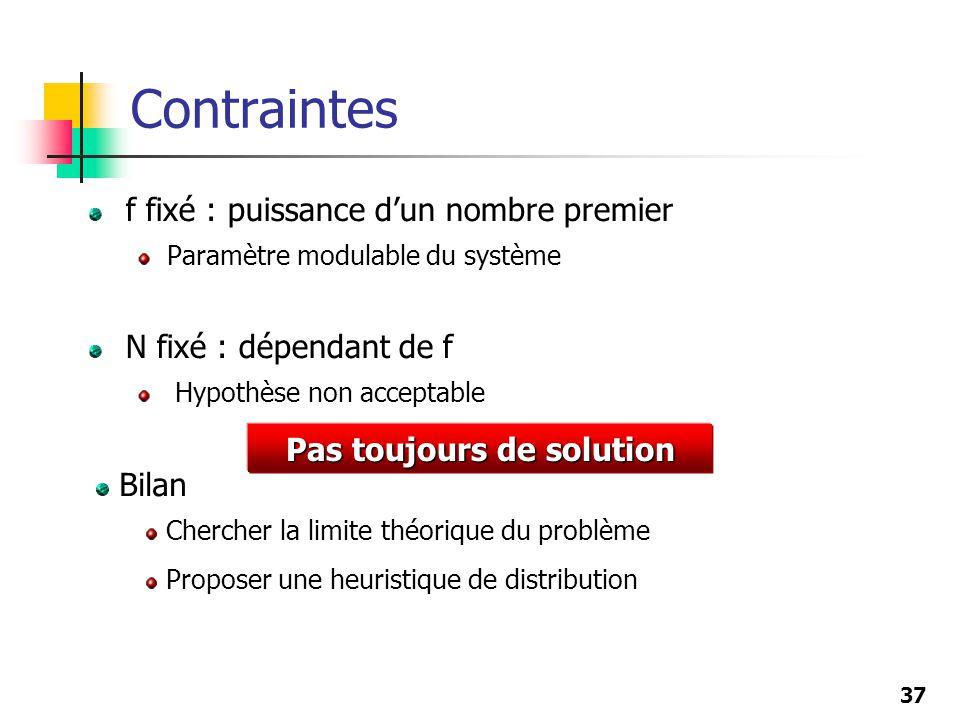 37 Contraintes f fixé : puissance dun nombre premier Paramètre modulable du système N fixé : dépendant de f Hypothèse non acceptable Pas toujours de s