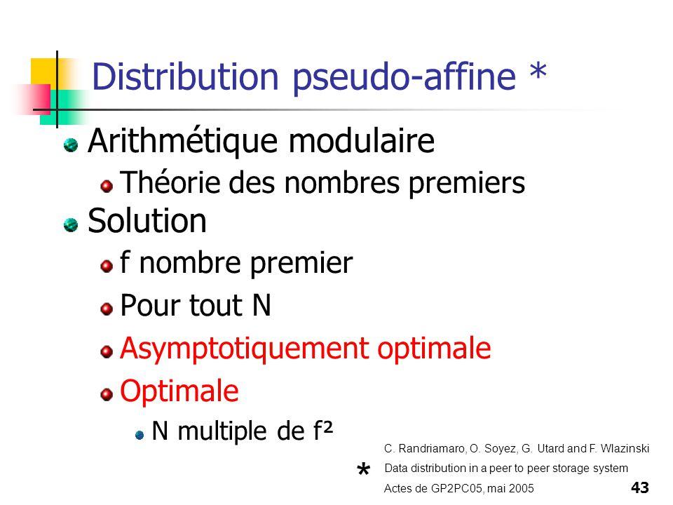 43 Arithmétique modulaire Théorie des nombres premiers Solution f nombre premier Pour tout N Asymptotiquement optimale Optimale N multiple de f² Distr